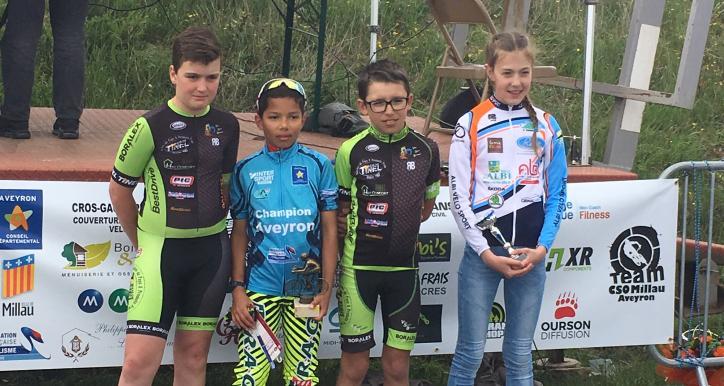 Champions Aveyron à Millau